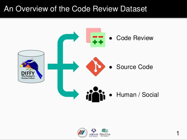 Mining the Modern Code Review Repositories: A Dataset of People, Process and Product (MSR 2016) Slide 2