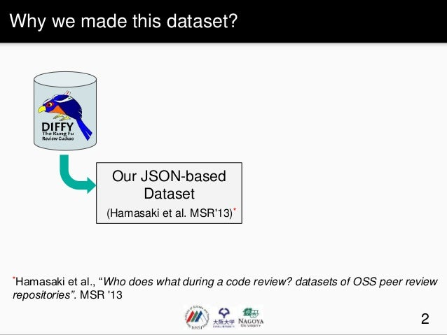 Mining the Modern Code Review Repositories: A Dataset of People, Process and Product (MSR 2016) Slide 3