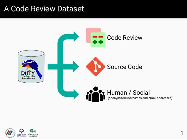 MSR 2016 data showcase - Mining Code Review Repositories Slide 2