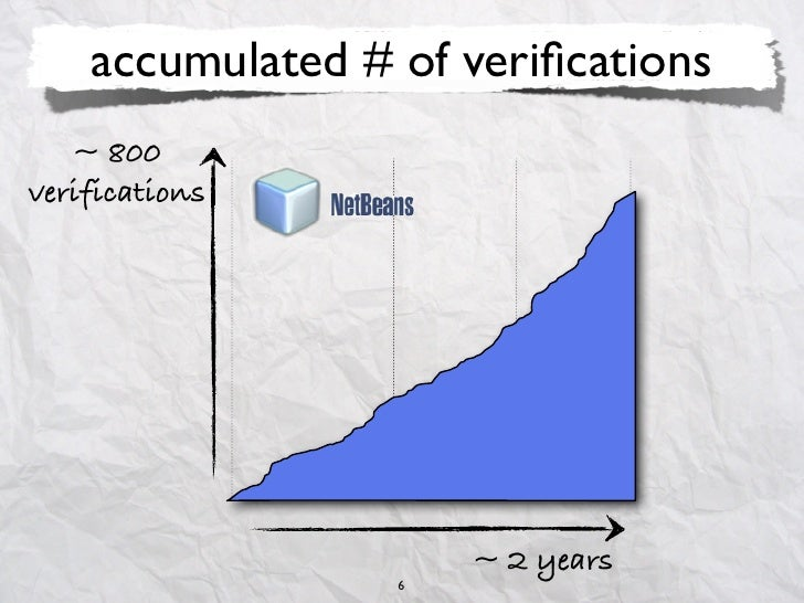 accumulated # of verifications   ~ 800verifications                      ~ 2 years                  6