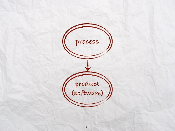 process product(software)    21