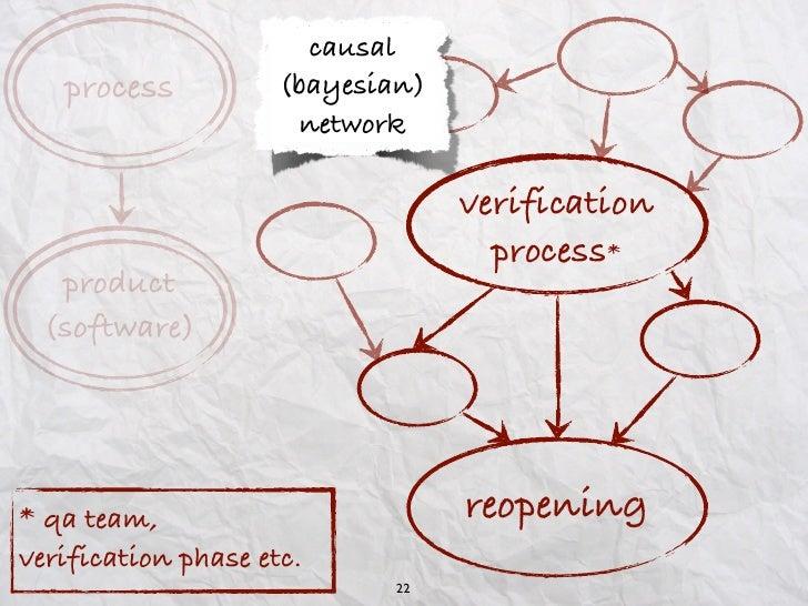 causal   process           (bayesian)                      network                                  verification          ...