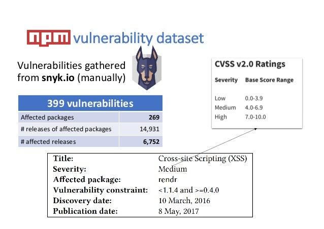 vulnerability dataset 399 vulnerabilities Affected packages 269 # releases of affected packages 14,931 # affected releases...