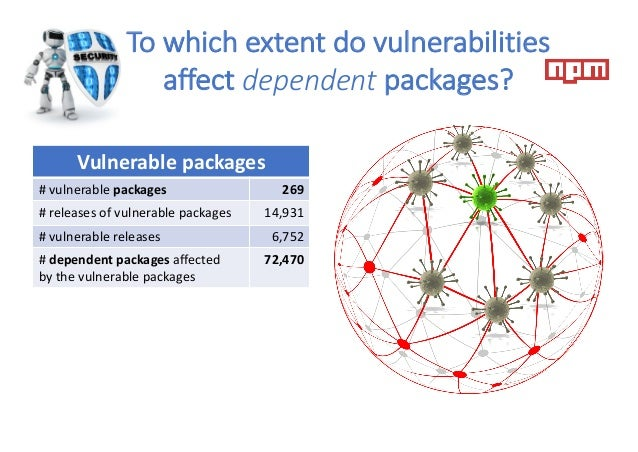 Vulnerable packages # vulnerable packages 269 # releases of vulnerable packages 14,931 # vulnerable releases 6,752 # depen...