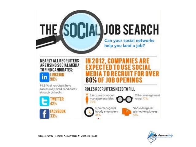ms resume help workshop social media job search