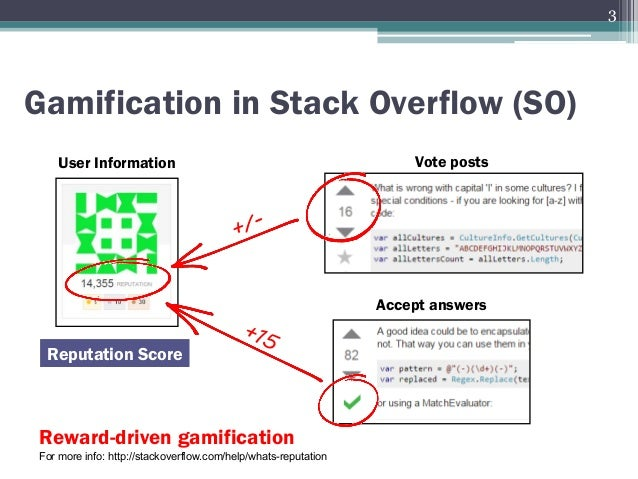 Gamification in Stack Overflow (SO) User Information Reputation Score Vote posts Accept answers Reward-driven gamification...