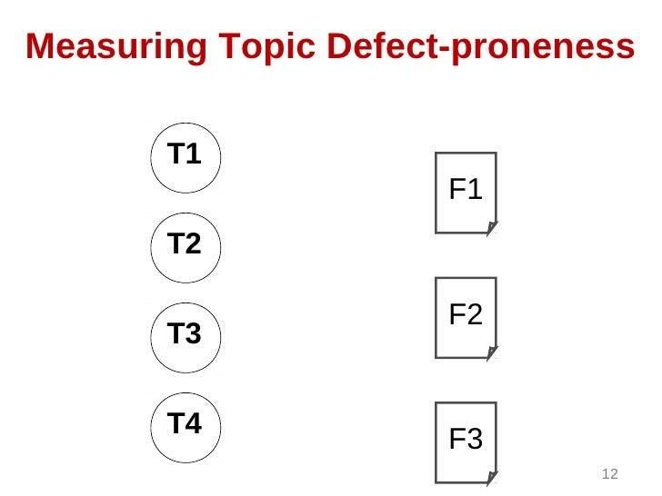 Measuring Topic Defect-proneness       T1                      F1       T2                      F2       T3       T4      ...