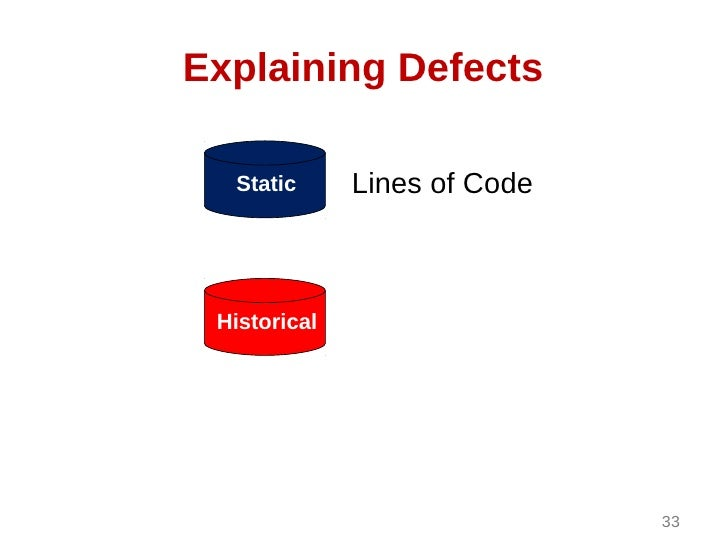 Explaining Defects  Static      Lines of Code Historical                              33