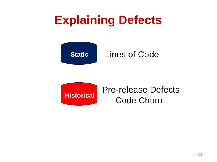 Explaining Defects  Static      Lines of Code              Pre-release Defects Historical                 Code Churn      ...