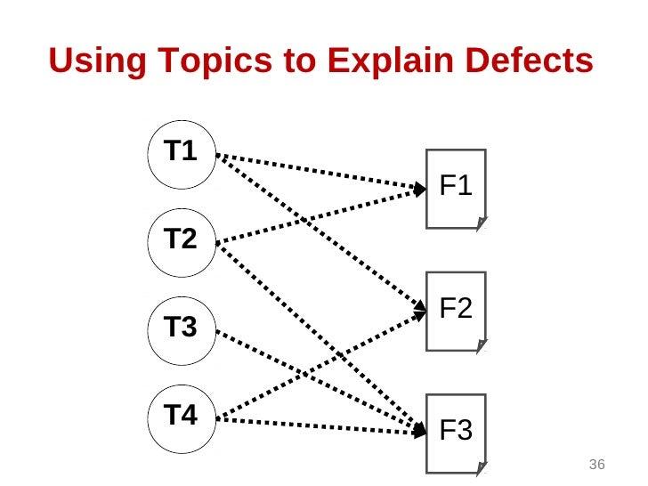 Using Topics to Explain Defects      T1                      F1      T2                      F2      T3      T4           ...