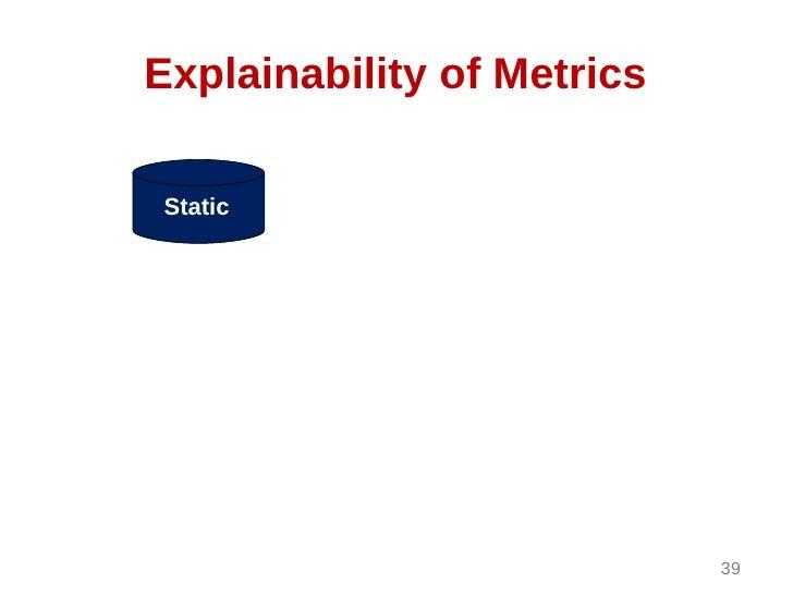 Explainability of MetricsStatic                            39