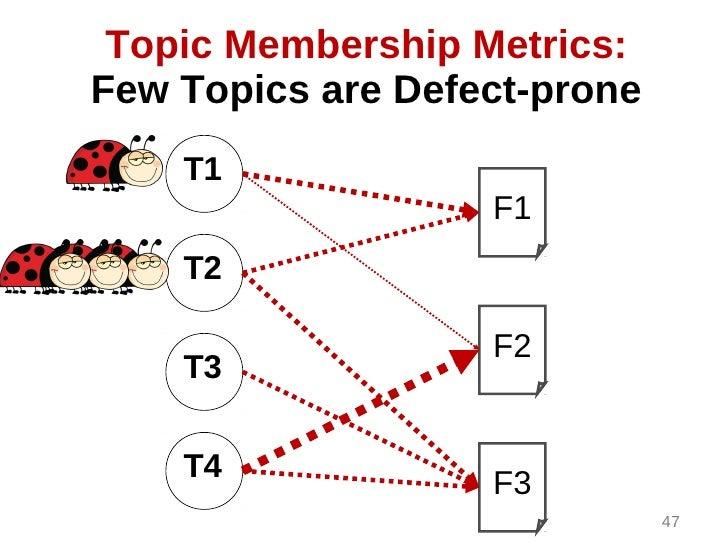 Topic Membership Metrics:Few Topics are Defect-prone    T1                   F1    T2                   F2    T3    T4    ...