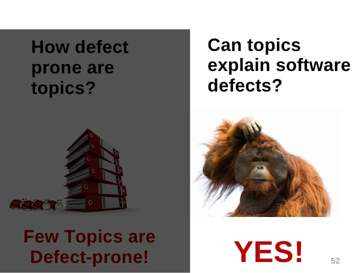 How defect       Can topicsprone are        explain softwaretopics?          defects?Few Topics are Defect-prone!     YES!...