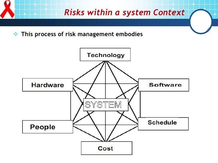 an analysis of risk management decisions and their costs and benefits in corporate management In the financial world, risk management is the process of identification, analysis and acceptance or mitigation of uncertainty in investment decisions essentially, risk management occurs when an.