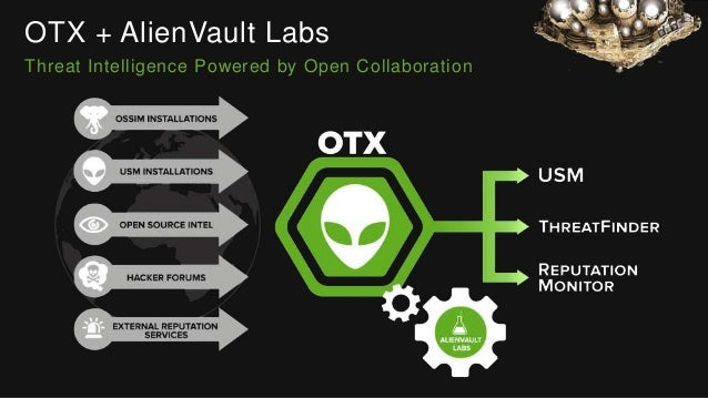 AlienVault MSSP Overview - A Different Approach to Security