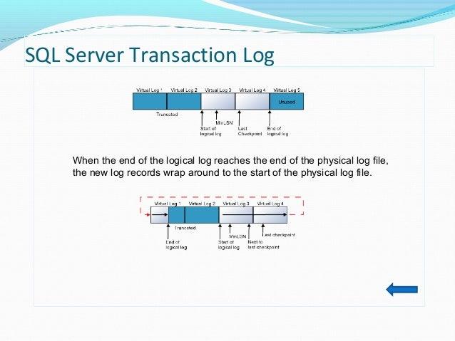 ms sql server architecture