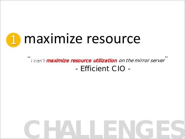 maximize resource CHALLENGES 1 maximize resource utilization on the mirror server - Efficient CIO -