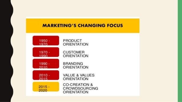 Đổi Mới Sáng Tạo & Marketing chiến lược