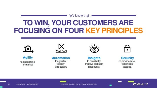 12 COPYRIGHT © 2017 CA. ALL RIGHTS RESERVED#CAWORLD #NOBARRIERS TO WIN, YOUR CUSTOMERS ARE FOCUSING ON FOUR KEY PRINCIPLES...