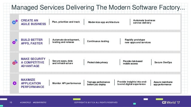 15 COPYRIGHT © 2017 CA. ALL RIGHTS RESERVED#CAWORLD #NOBARRIERS Managed Services Delivering The Modern Software Factory......