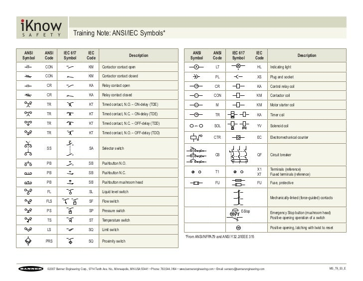List Of Synonyms And Antonyms Of The Word Ieee Ansi Fuse Symbols