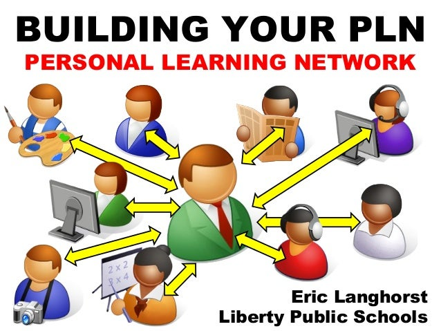 Eric Langhorst Liberty Public Schools BUILDING YOUR PLN PERSONAL LEARNING NETWORK