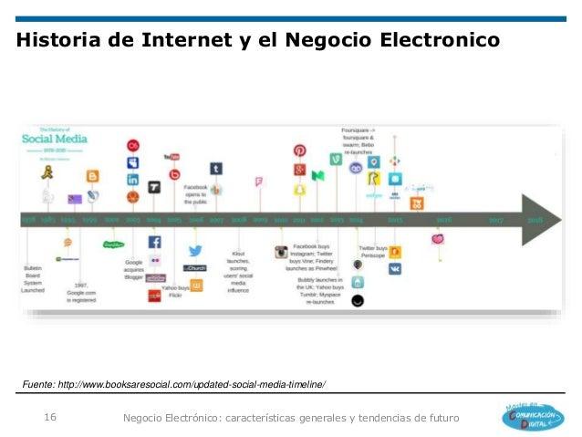 af973857a Máster Comunicación Digital 2017  Negocio electrónico y tendencias de…