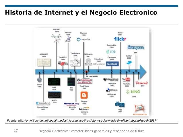f3fb87cec Máster ETI 2015  Negocio Electrónico y Tendencias de Futuro