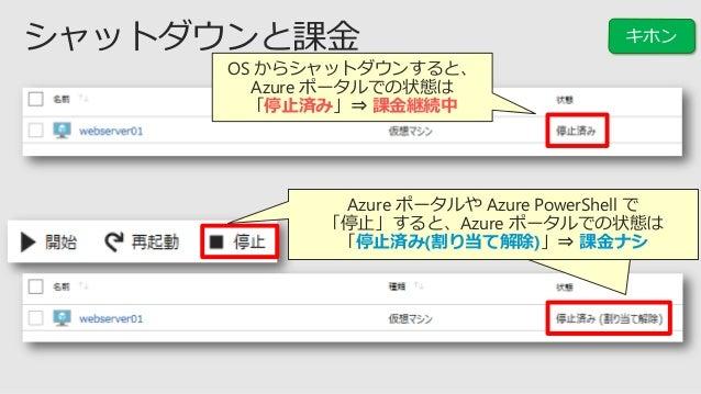 BLOB ストレージアカウント Azure 仮想マシンは BLOB を利用