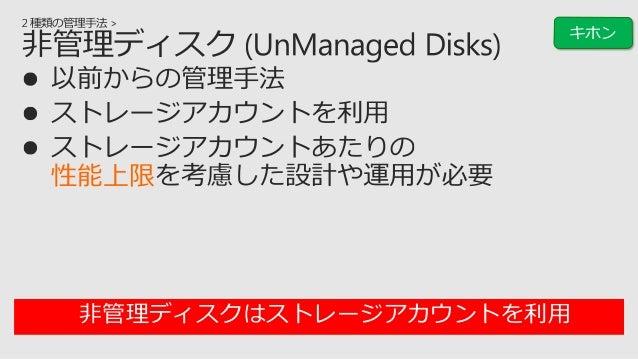  管理ディスクもサポート  Premium Storage もサポート