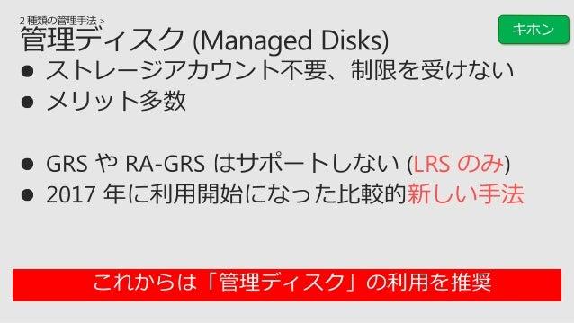  管理ディスクはサポートしない  Premium Storage はサポートしない プライマリ リージョン 例)西日本リージョン セカンダリ リージョン 例)東日本リージョン 非同期 レプリケート