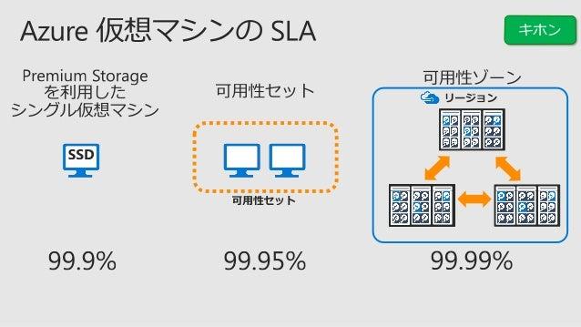 Session ID Title CLD008 もう迷わない! Azure Virtual Network の使い方。 CLD013 遂に登場、IaaS の Azure 間 DR サービス! BCP/DR 最新パターン解説 CLD015 百戦錬...