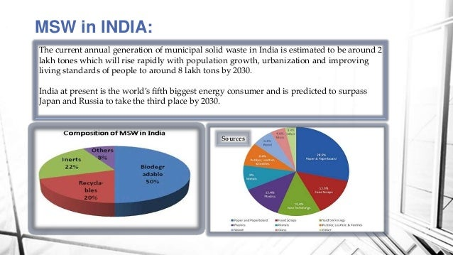 Municipal solid waste management in india ppt