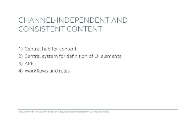 User Content Rules UI Interfaces (API) Four core areas (+ the user, of course)