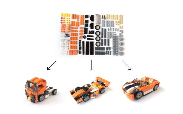 Bricks → bumper bar → driving cab → truck → fire truck or police truck or ... componentbrick segment TYPE object