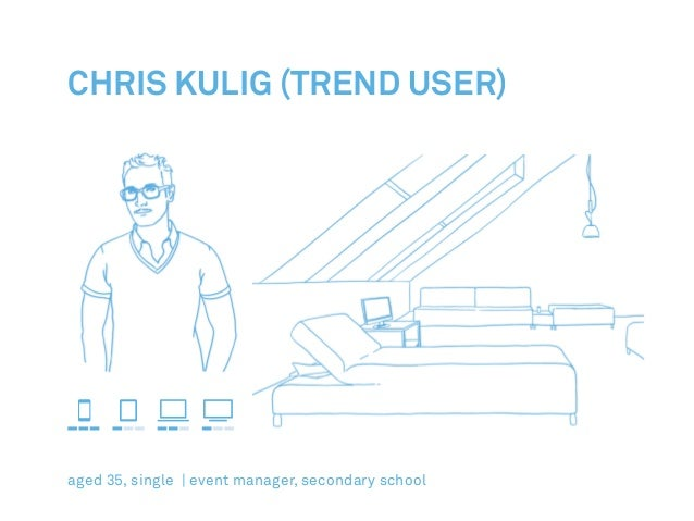 Chris Kulig (Trend user) aged 35, single | event manager, secondary school