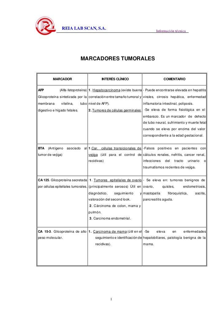 REIA LAB SCAN, S.A.                                                                                Información técnica    ...