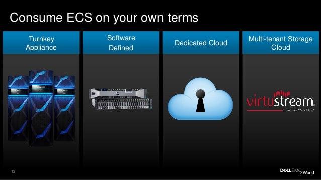 Mt131 Digital Transformation Enabled By Elastic Cloud