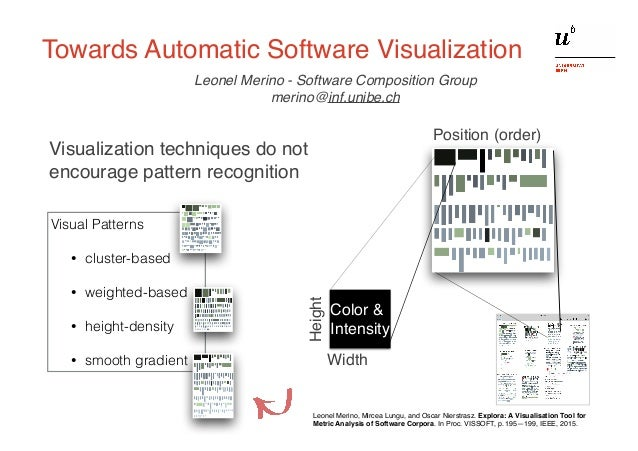 Position (order) Towards Automatic Software Visualization Leonel Merino - Software Composition Group merino@inf.unibe.ch L...