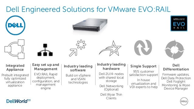 Hyper-converged infrastructure: Experience the VDI EVOlution