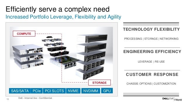MT25 Server technology trends, workload impacts, and the