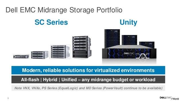 dell emc storage portfolio Is Dell Emc Storage Portfolio