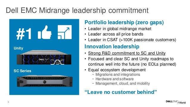 MT43 Dell EMC Midrange Storage Portfolio