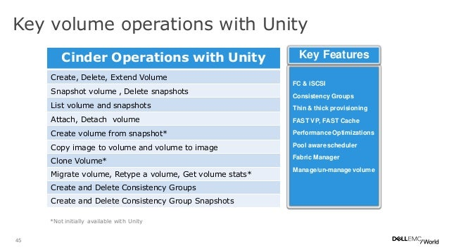 MT46 Virtualization Integration with Unity