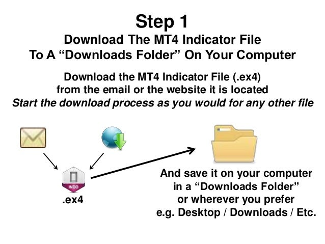 Mt4 Indicator Installation Guide