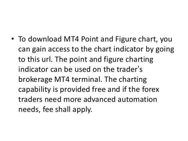 Point and figure metatrader indicator coding