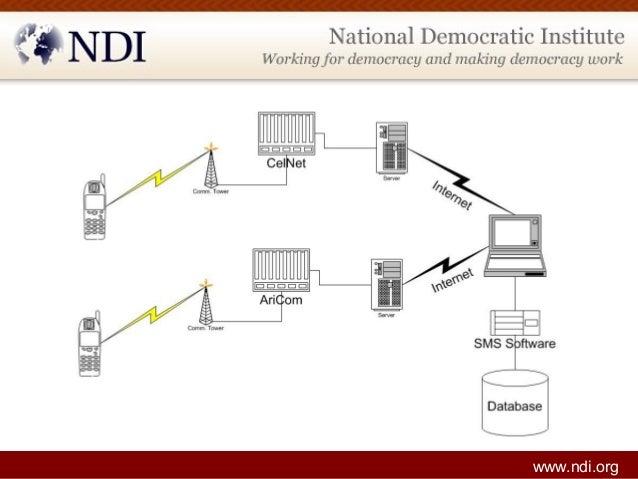 www.ndi.org