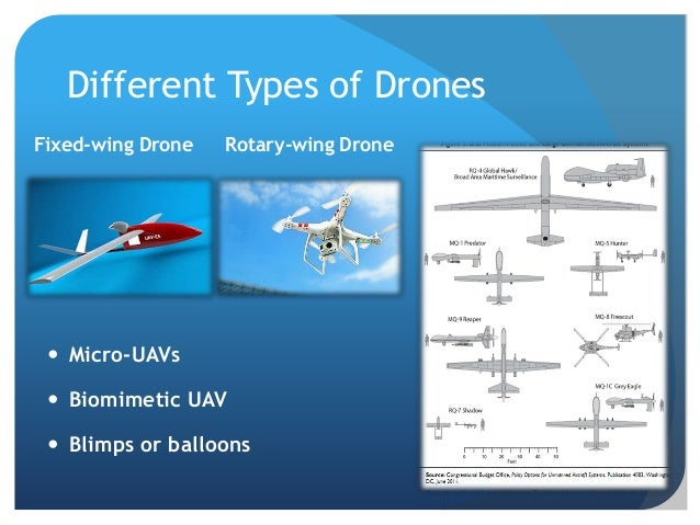 Drones and their Increasing Number of Applications