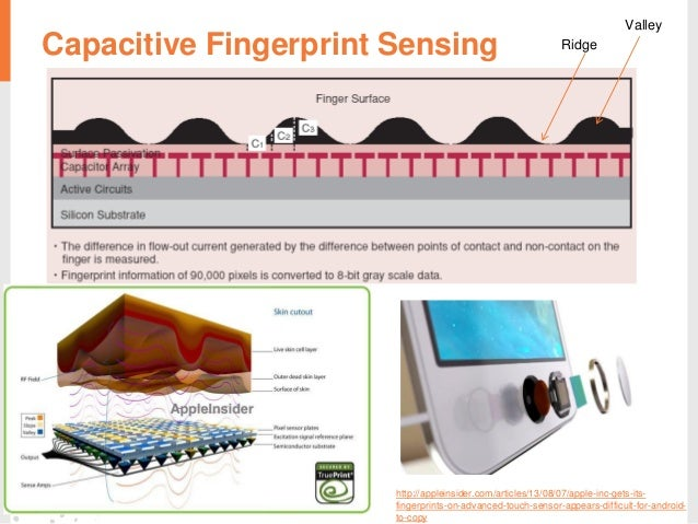 Biometrics/fingerprint sensors