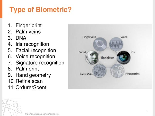5 Type Of Biometric